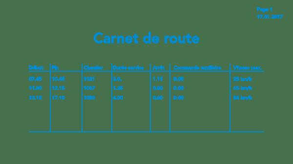 Graphique carnet de route
