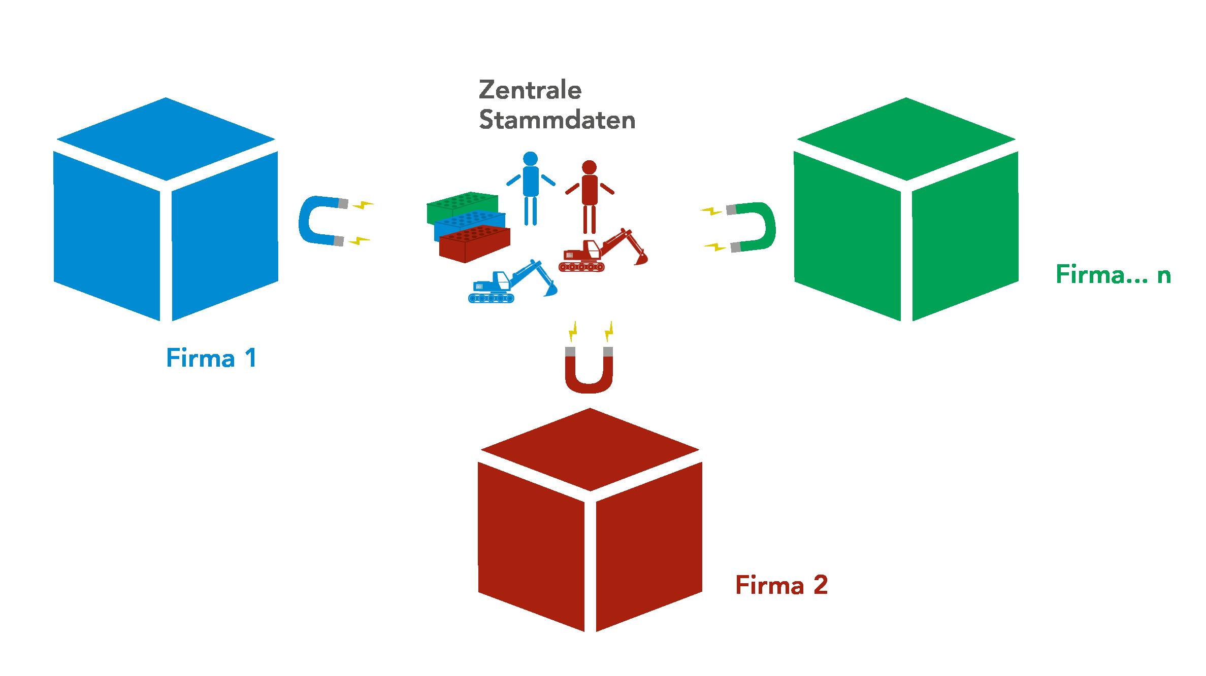 Intercompany_Verrechnung_Section_3.png