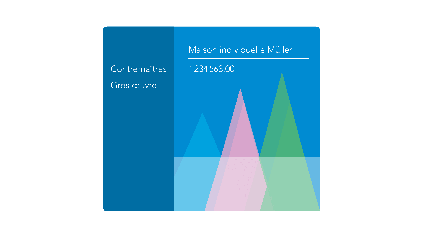 graphique résultat de projet