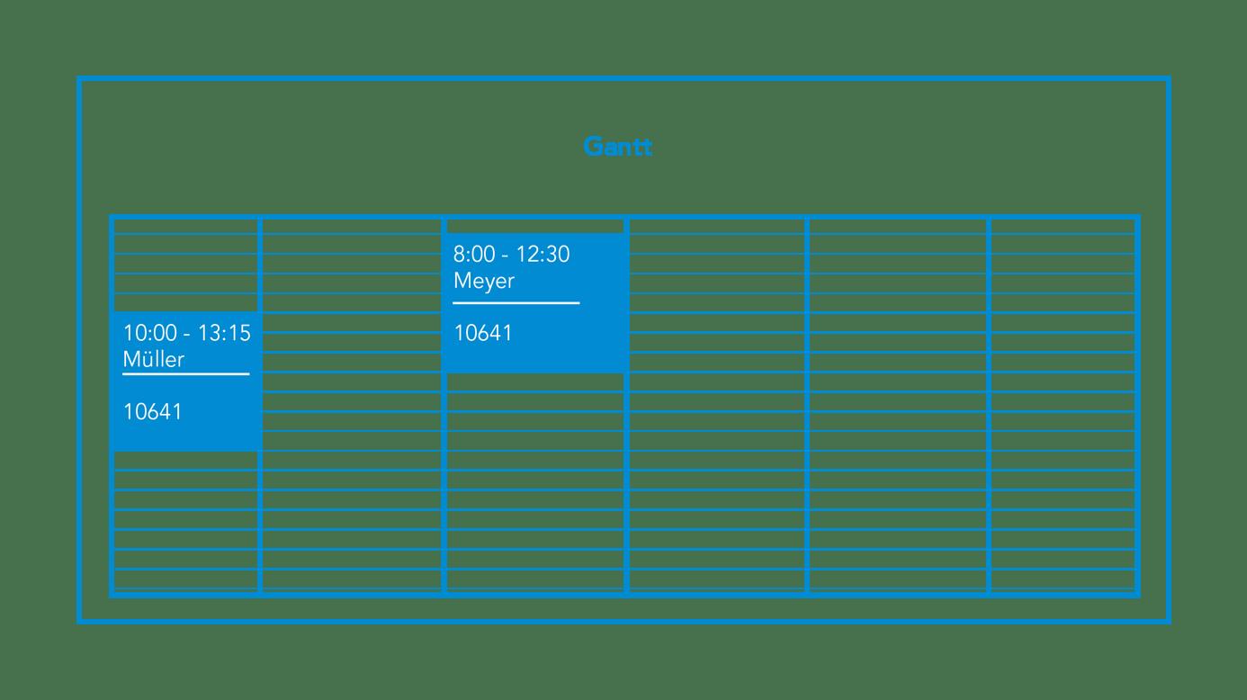 Grafik Beispiel Gantt Diagramm
