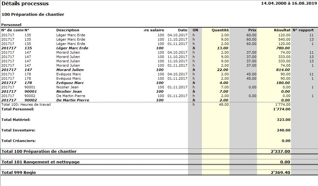 Capture d'écran de l'évaluation