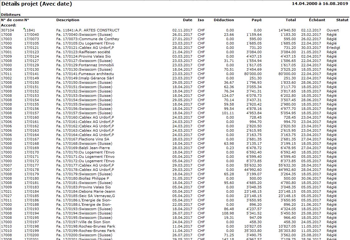 Capture d'écran de l'évaluation globale