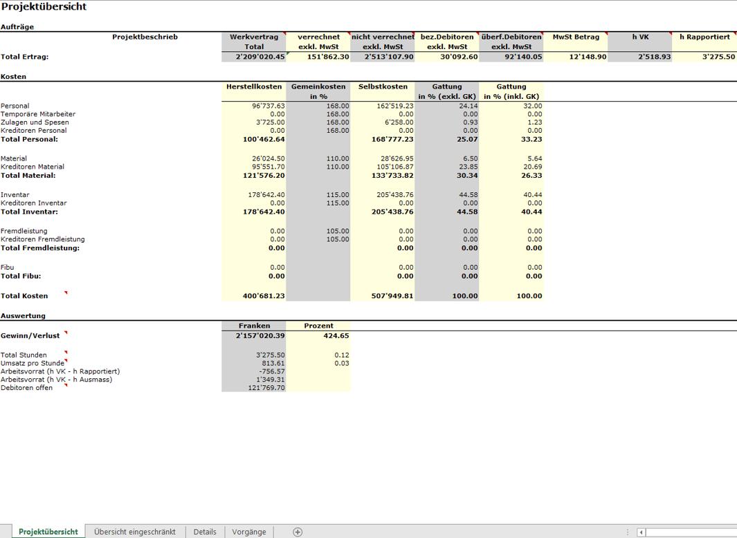 Screenshot Kostenelemente pro Vorgang